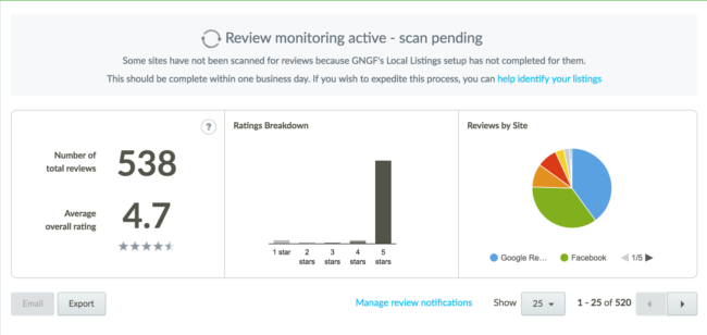 review-monitoring-dashboard