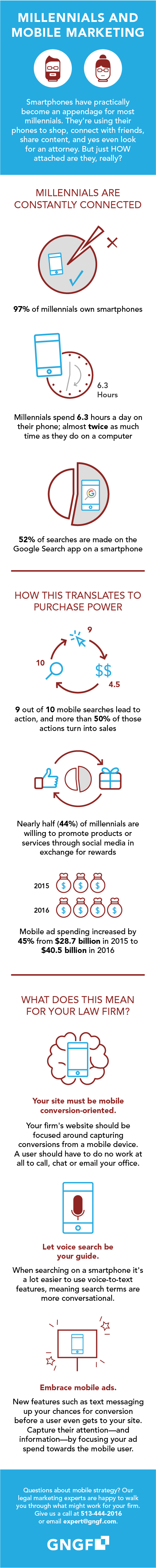 Mobile_Millennials-and-Mobile-Marketing