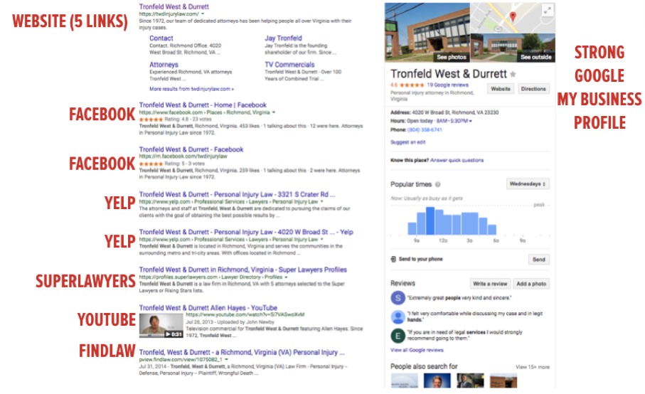 Screenshot of a Google Search Results Page for the law firm Tronfel, West & Durret